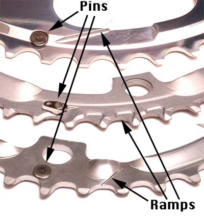 Chainring Ramps and Pins