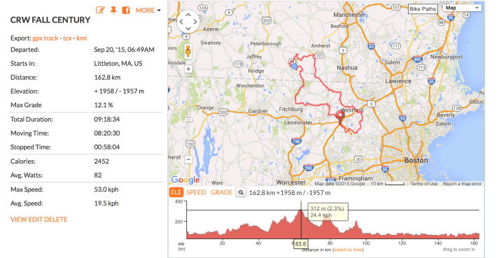CRW fall century summary